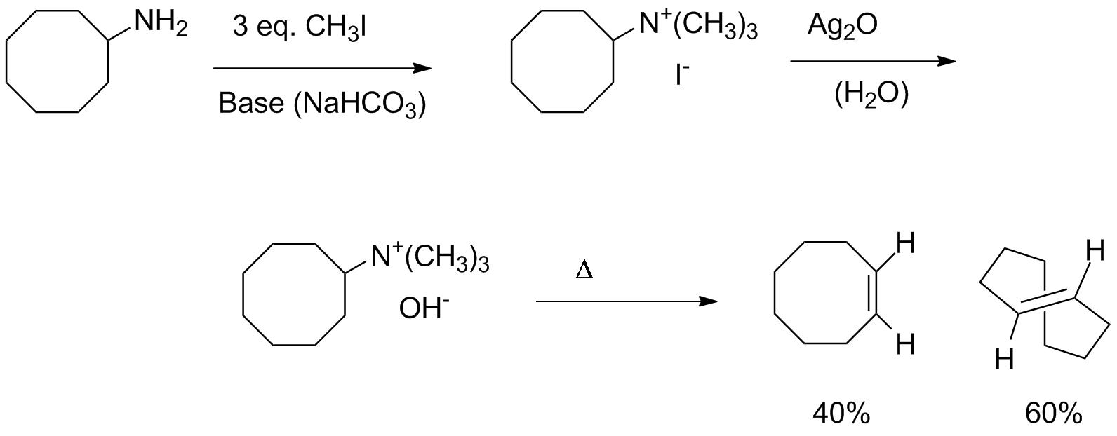 The Hofmann Elimination
