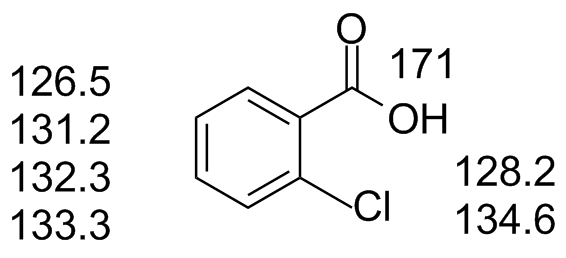 c nmr solvent table
